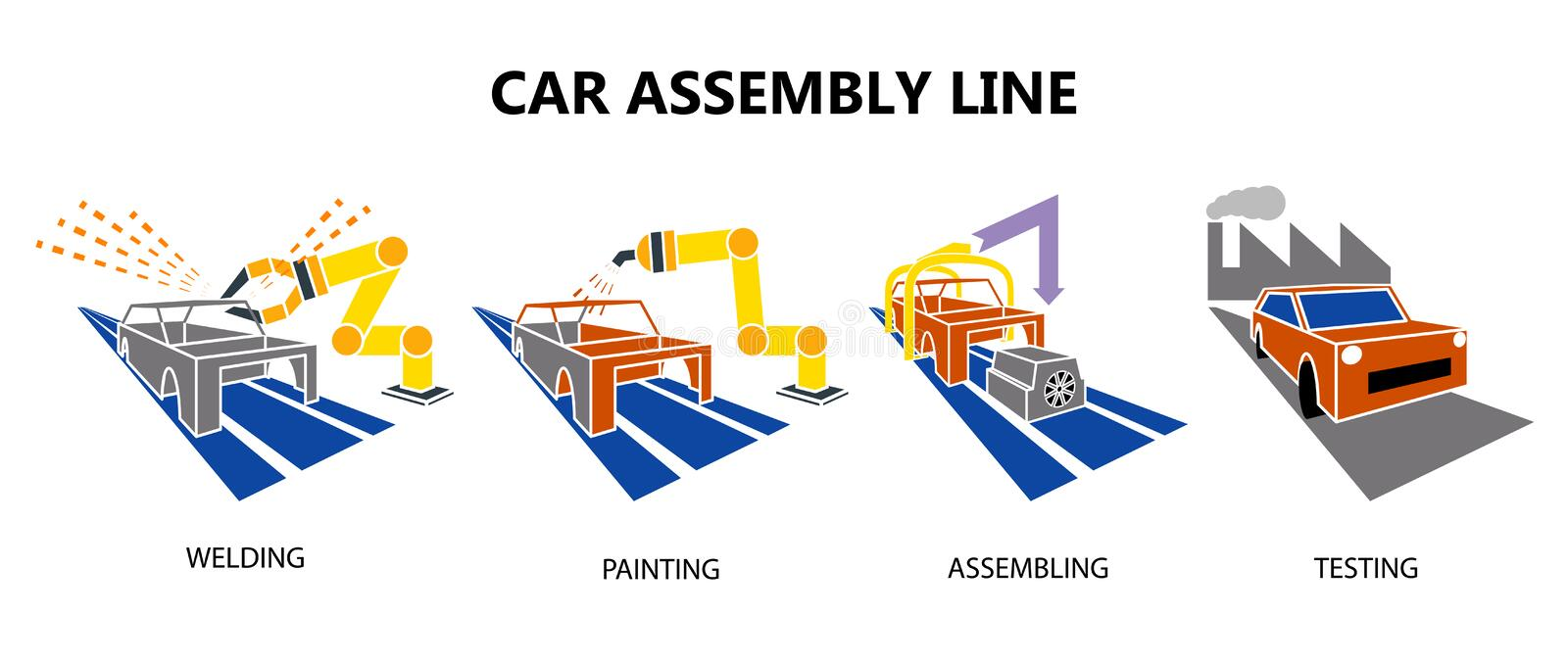 Car conveyor assembly production line on factory icons. vector illustration