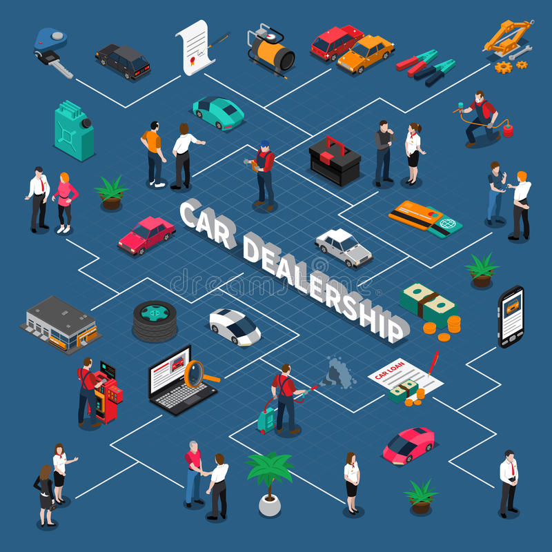 Car Dealership Isometric Flowchart. With vehicles sellers and customers money warranty service on blue background vector illustration royalty free illustration