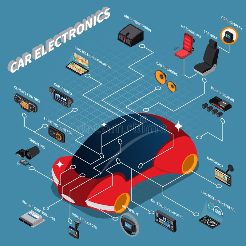 Car Electronics Isometric Composition royalty free illustration