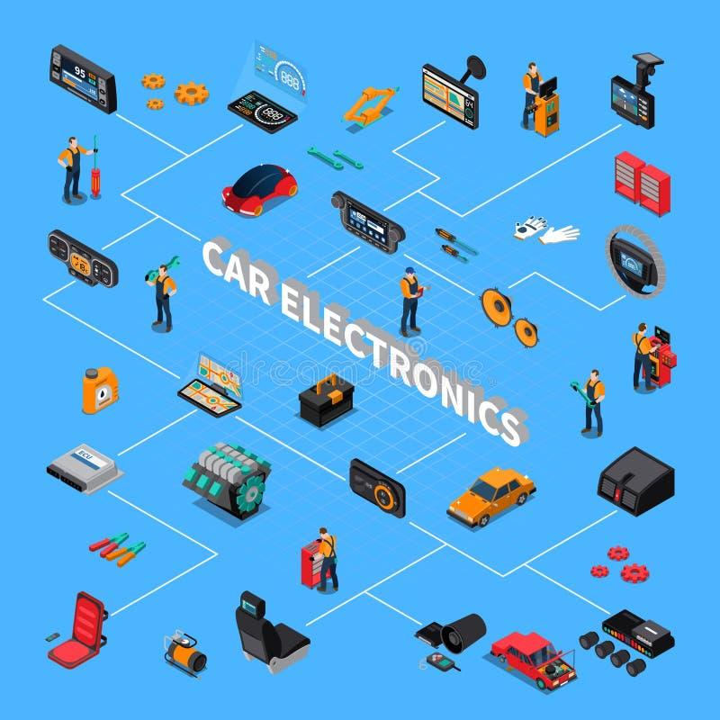 Car Electronics Isometric Flowchart. With massage seat symbols on blue background isometric vector illustration vector illustration