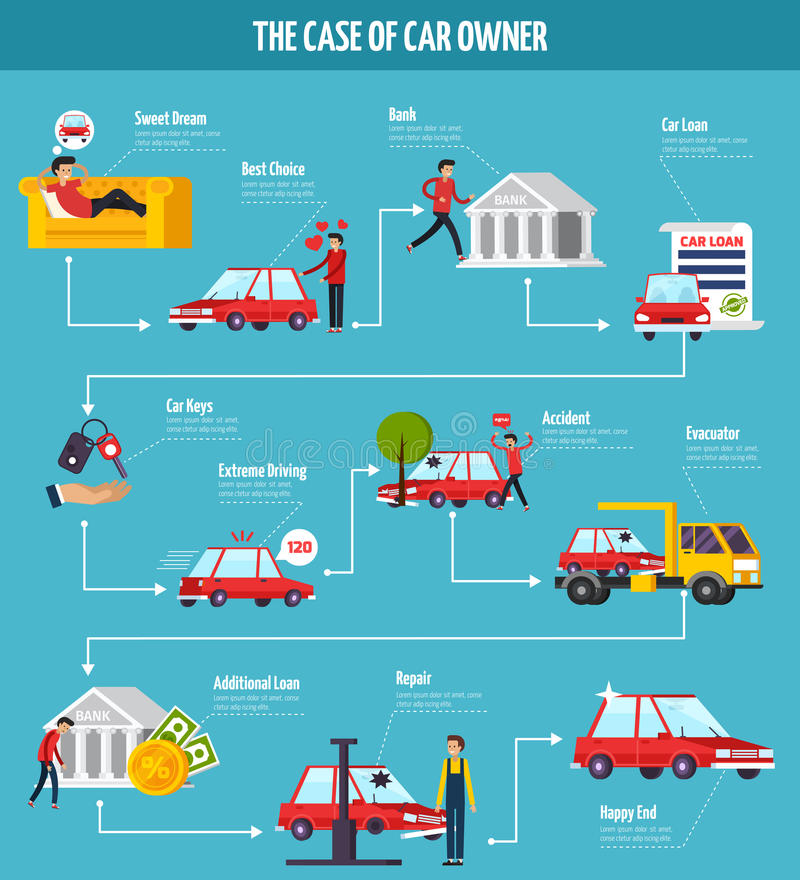 Car Owner Concept Flowchart. With car loan and accident symbols flat vector illustration vector illustration