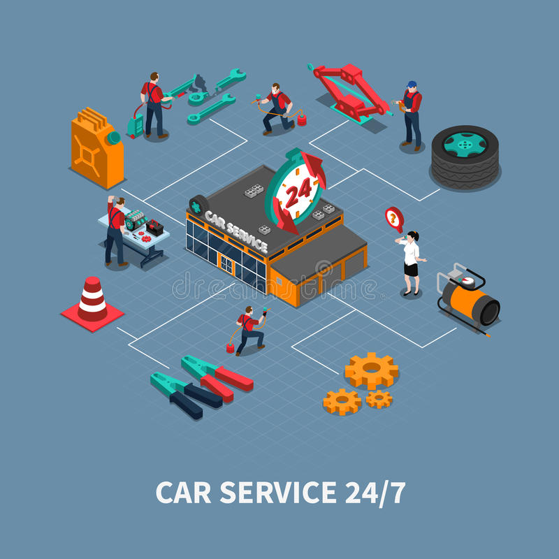 Car Service Center Isometric Flowchart Composition. Car service maintenance and repair service isometric flowchart with auto mechanics testing and fixing vector illustration
