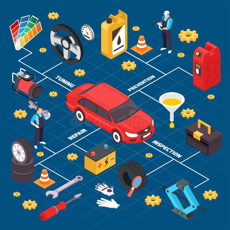 Car Service Isometric Flowchart. With repair and maintenance symbols isometric vector illustration royalty free illustration