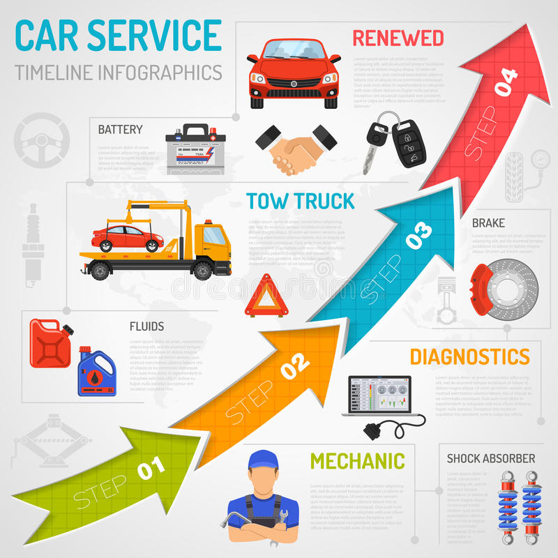 Car Brake Repair Service: Car Service Timeline Infographics Stock Vector
