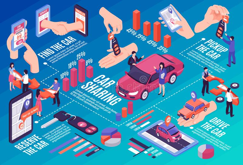 Car Sharing Infographic Flowchart. Isometric car sharing horizontal composition with flowchart and isolated infographic icons with text captions and images vector illustration