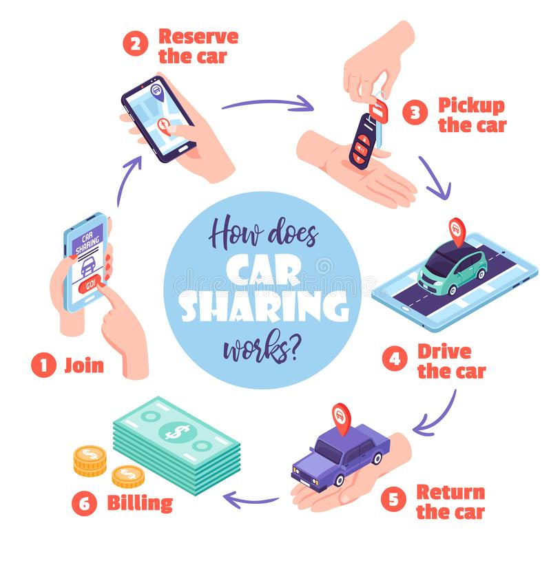 Car Sharing Round Composition. Isometric car sharing flowchart infographics round composition with isolated conceptual images text captions on blank background stock illustration