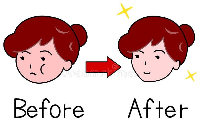 A cara da mulher antes e depois de dá forma acima ilustração do vetor