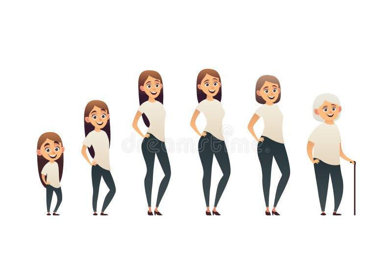 Caractère d'une femme dans la génération différente d'âges des personnes et les étapes de grandir illustration stock