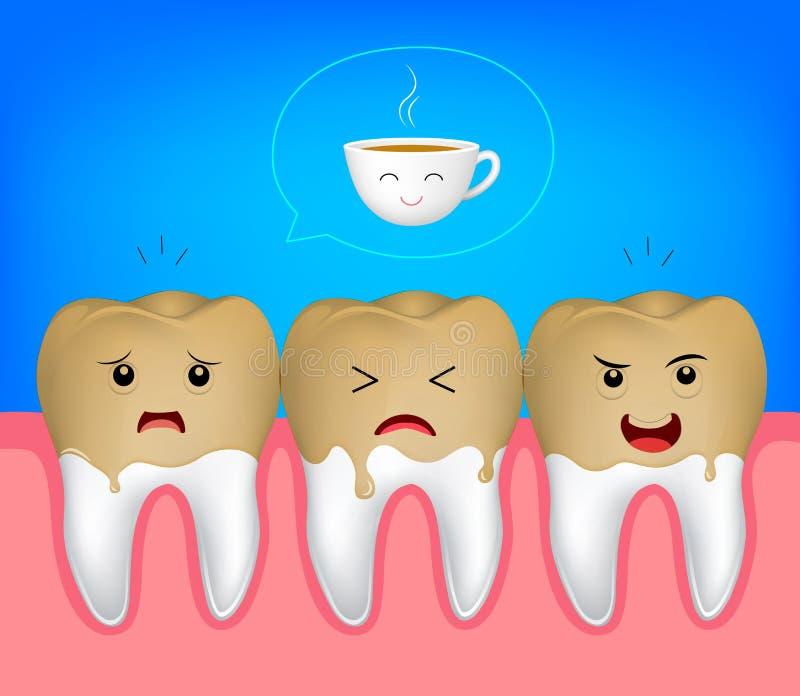 Caractère de dent avec des taches de café illustration de vecteur