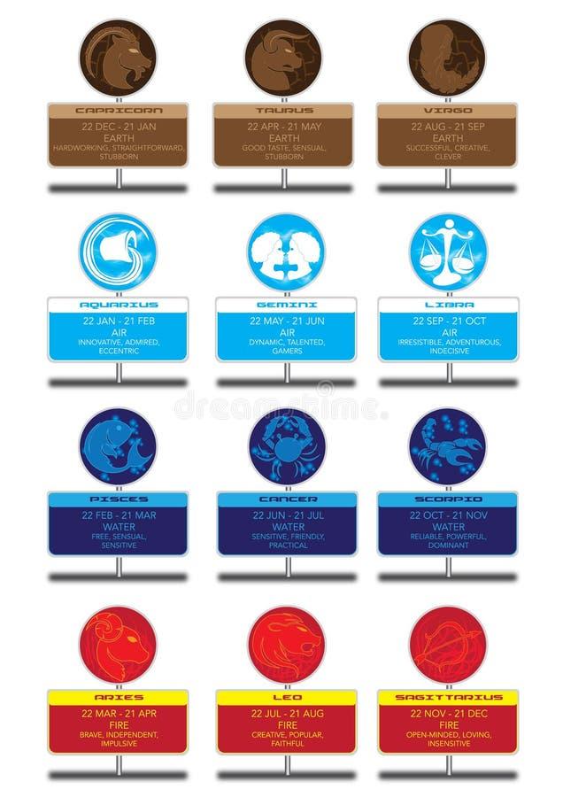 Caractères de zodiaque illustration libre de droits