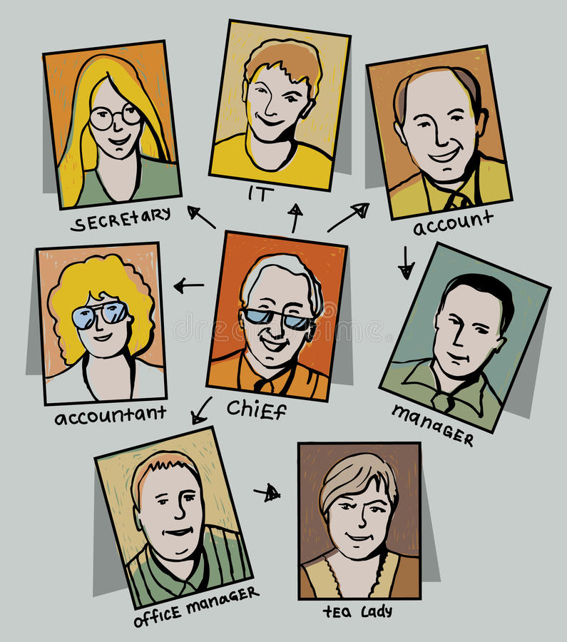 Caracteres, jerarquía y posición del asunto-peo ilustración del vector
