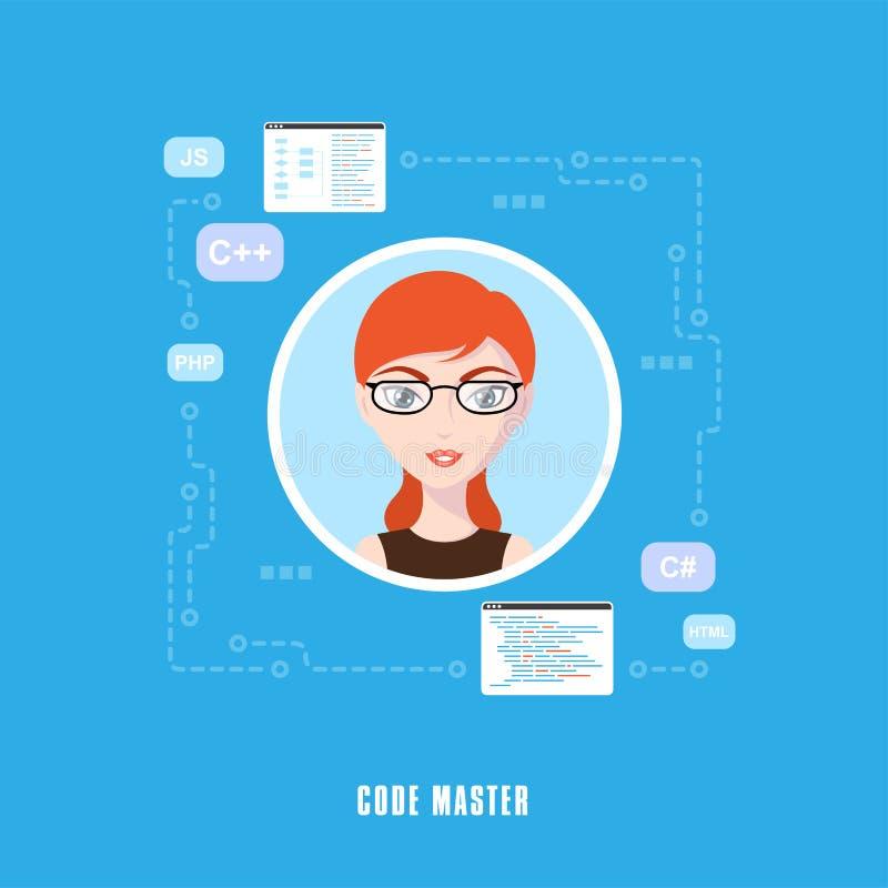 Carattere della donna del programmatore illustrazione di stock
