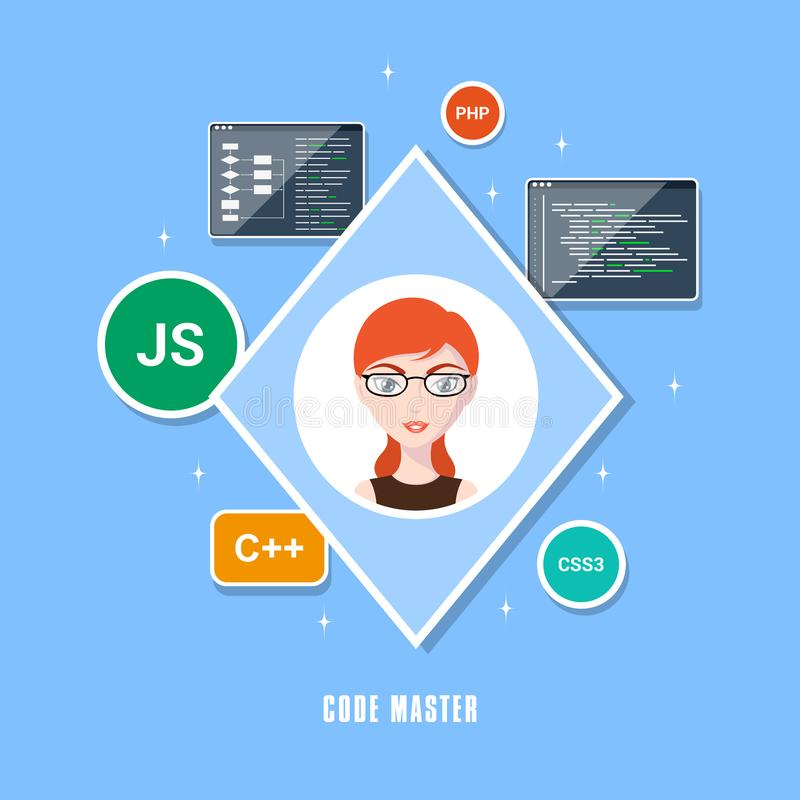 Carattere della donna del programmatore illustrazione vettoriale