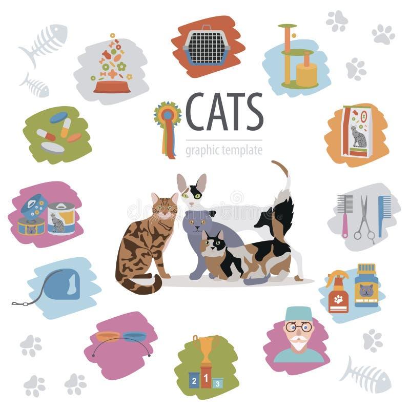 Caratteri del gatto e stile piano stabilito dell'icona di cura del veterinario royalty illustrazione gratis
