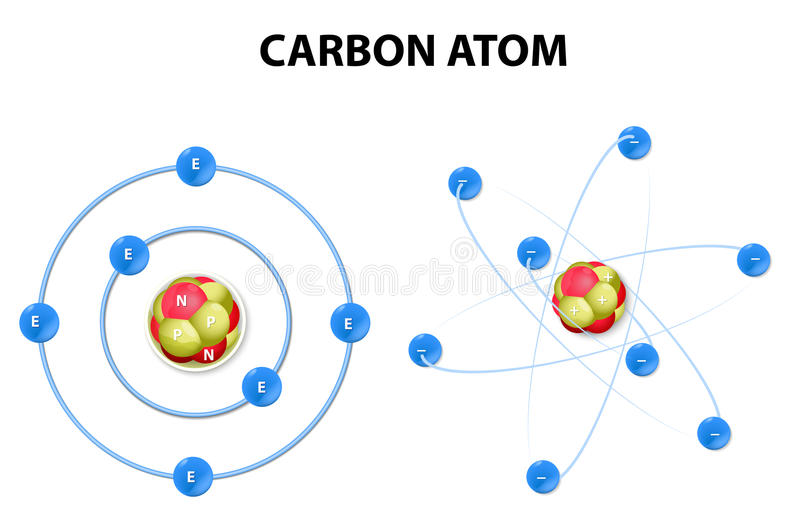 Carbon atom on white background. structure royalty free illustration
