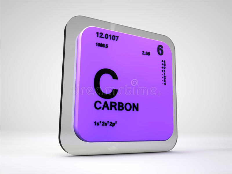 download carbon c chemical element periodic table stock illustration illustration of density - Periodic Table C