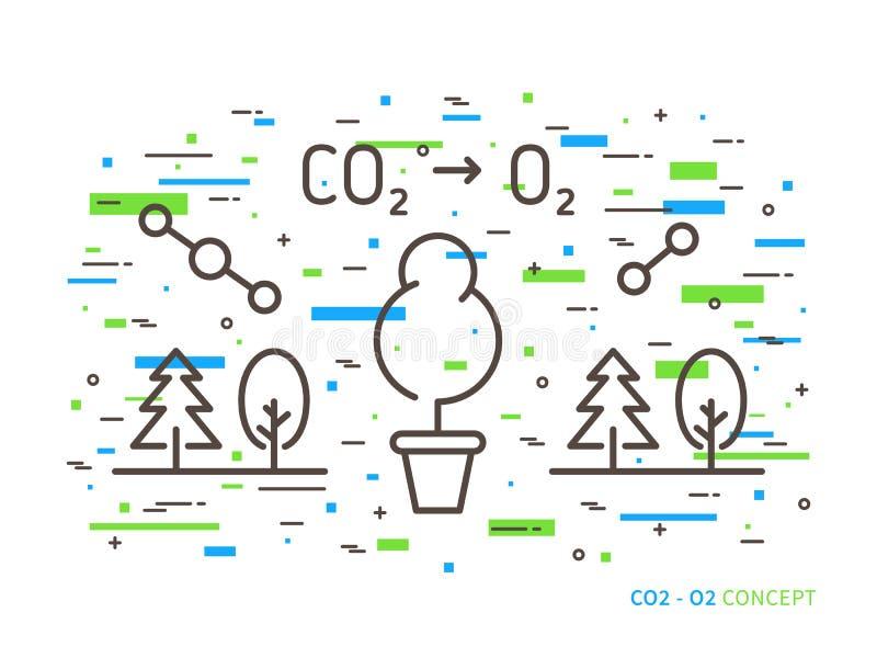 Carbon dioxide to oxygen linear vector illustration royalty free illustration