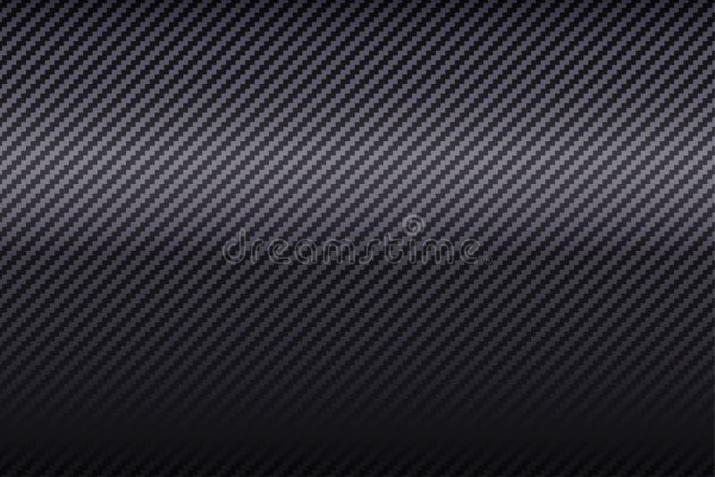 Carbon fiber composite. Bright Carbon fiber composite texture. Square format. Technology background. Vector illustration royalty free illustration