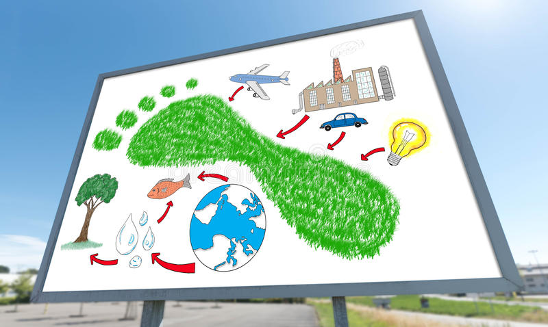 Carbon footprint concept on a billboard. Carbon footprint concept drawn on a billboard royalty free stock images