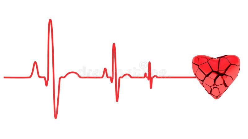 Cardiac arrest, ECG. Isolated white stock illustration
