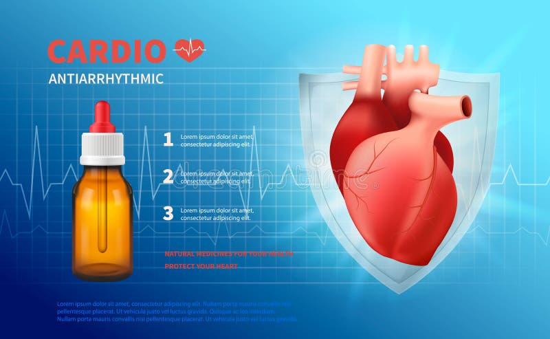 Cardio Anty Arytmiczny plakat ilustracji