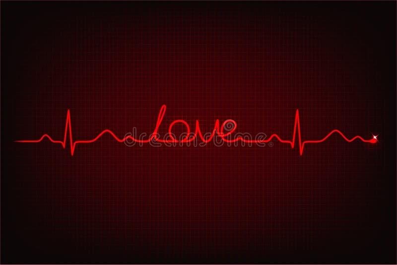 Cardiogram влюбленности иллюстрация вектора