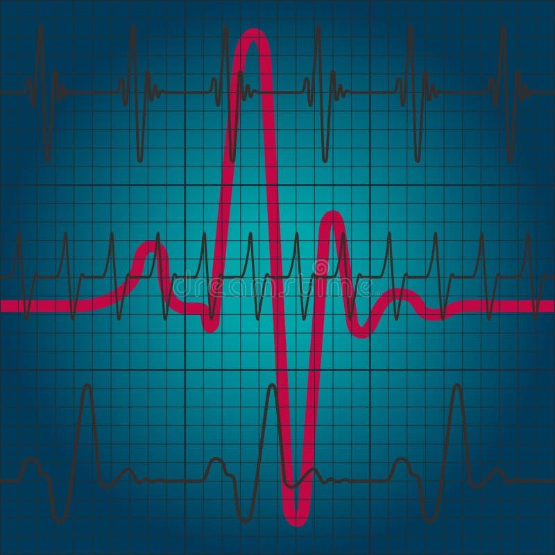 cardiogram иллюстрация вектора