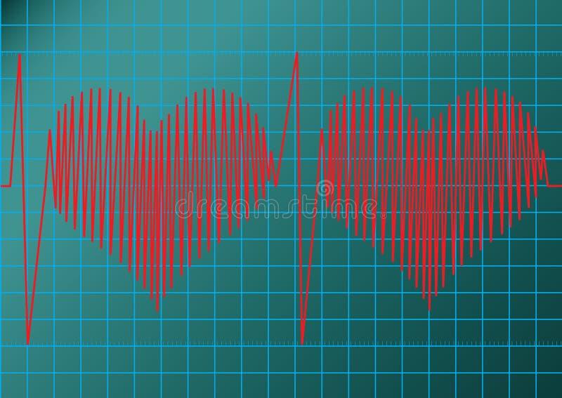 Cardiogram stock abbildung