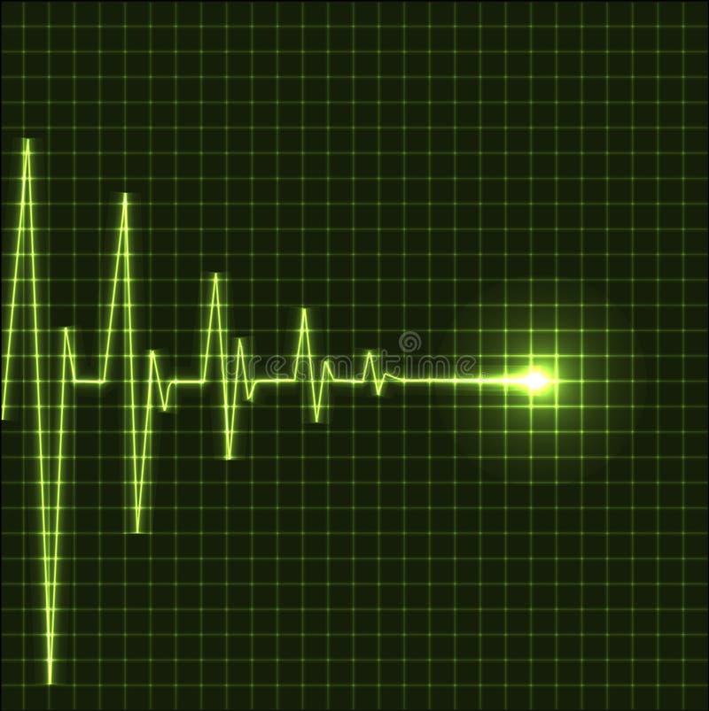 Cardiogram abstrato das batidas de coração ilustração stock