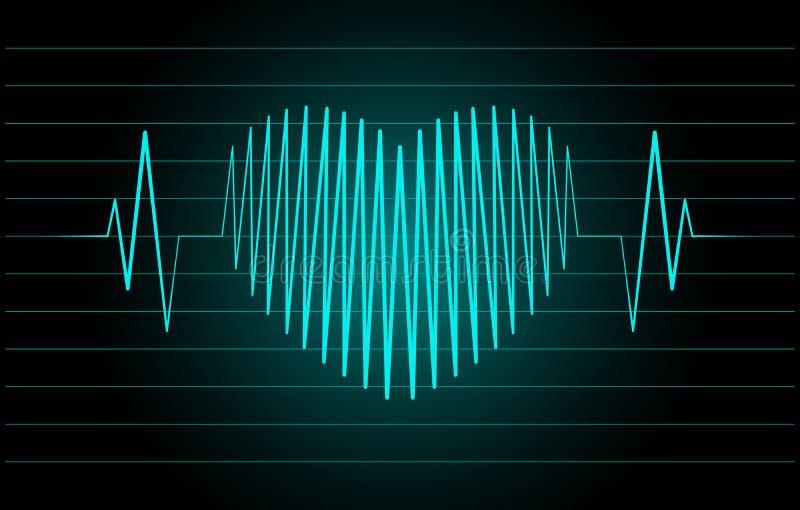 Cardiogram in de vorm van het hart vector illustratie