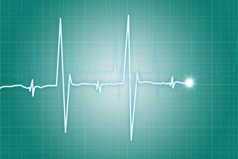 Cardiogram di battimento di cuore illustrazione di stock
