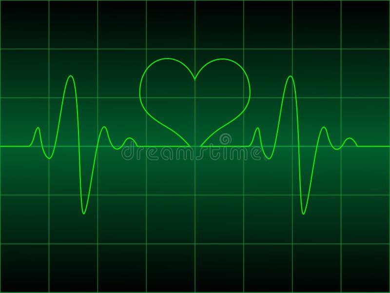 Cardiogram do coração com coração nele ilustração do vetor