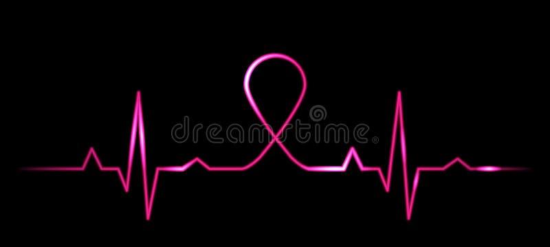 Download Cardiogram Met Het Symbool Van Borstkanker Vector Illustratie - Illustratie bestaande uit zwart, hoop: 29507453