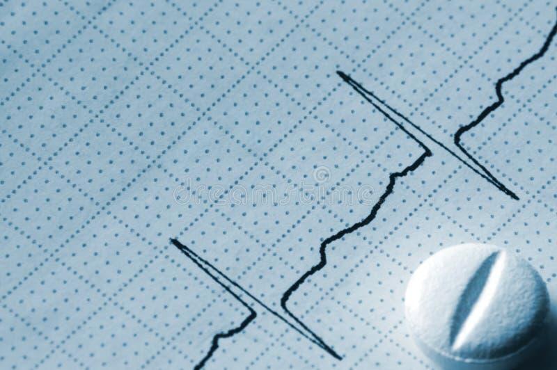 Cardiogram Tape Graph Macro Closeup And Pill Blue stock images
