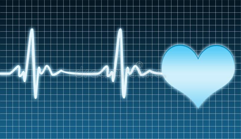 Cardiogram van hart stock illustratie