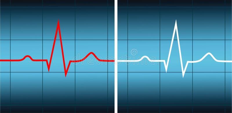 cardiograms royaltyfri illustrationer