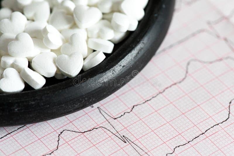 cardiology Makro av ECG-grafen och cardio pills Preventivpillerar som en höra royaltyfri foto