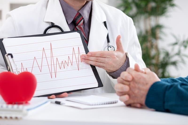 Cardioloog die electrocardiogramresultaten toont stock foto's