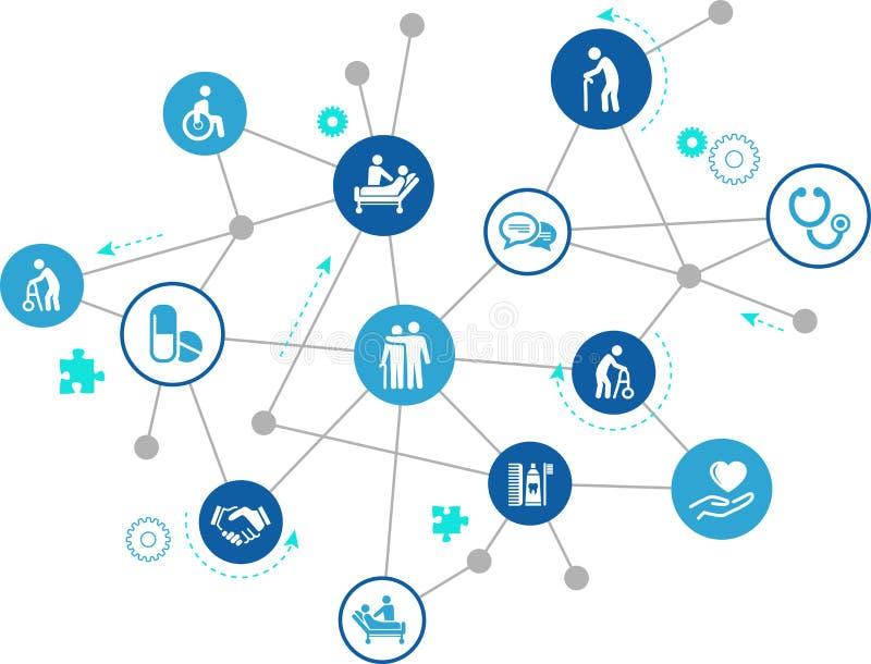 Care / nursing vector illustration: domestic health-care, patient care, household help vector illustration