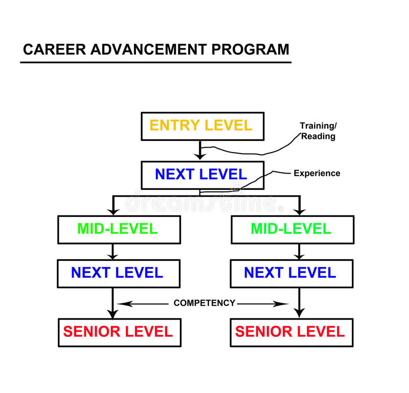 Career royalty free illustration