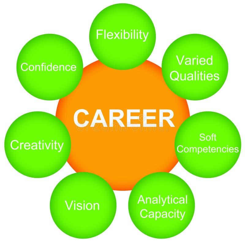 Career builders vector illustration