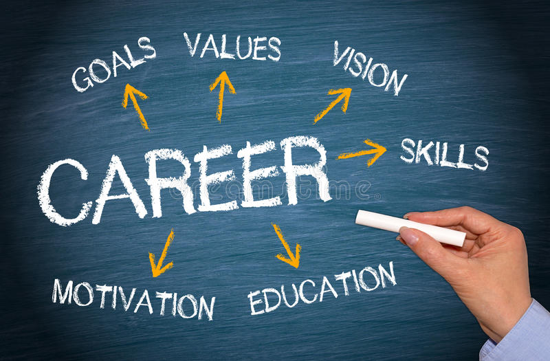 Career Business Concept stock photography