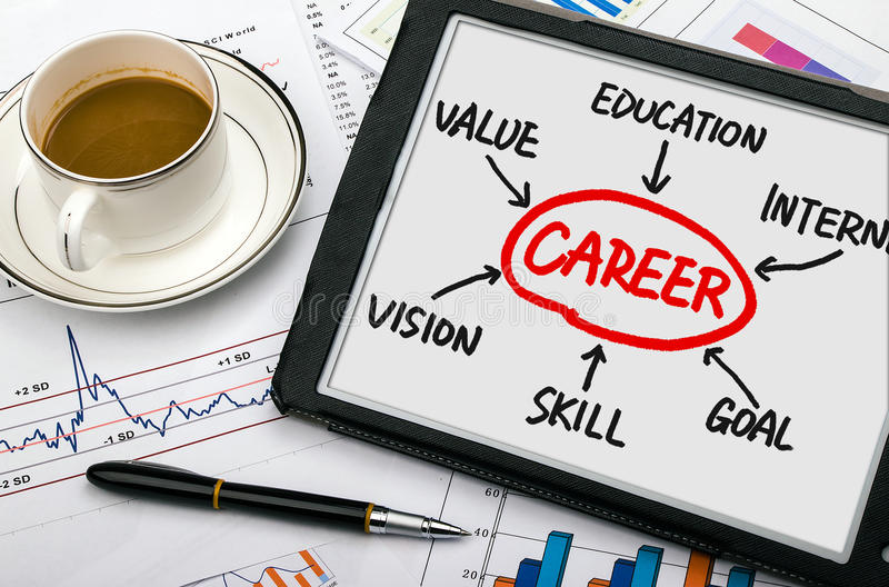 Career flowchart hand drawing on tablet pc. Career flowchart concept hand drawing on tablet pc royalty free stock images