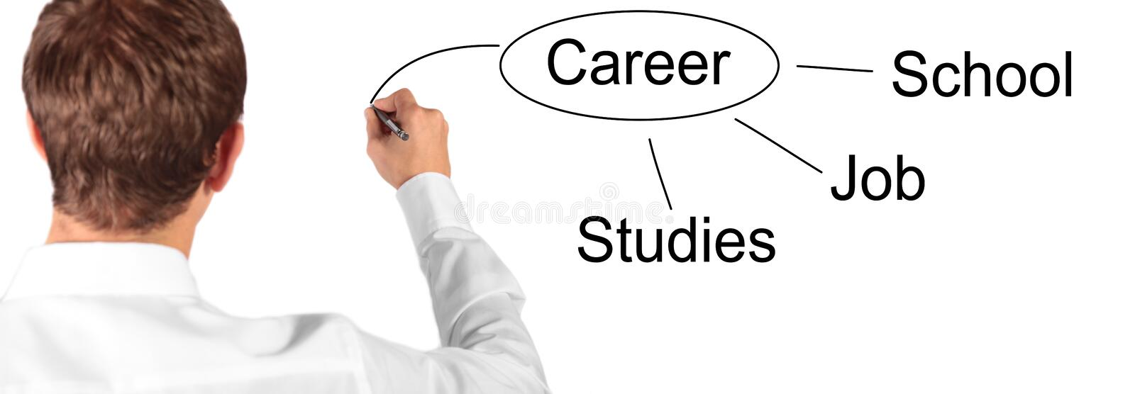 Career management. A young handsome man planning his career. All isolated on white background stock photography