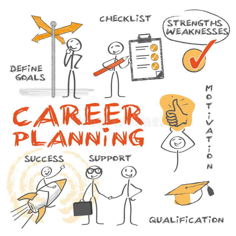 Career planning. Chart with keywords and hand-drawn figures stock illustration