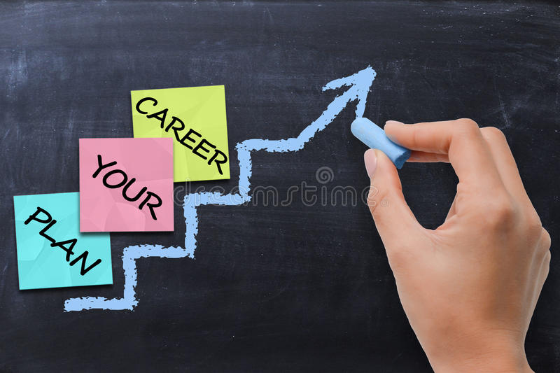 Career planning concept with colored post-it index on ladder chalk drawn on blackboard royalty free stock images