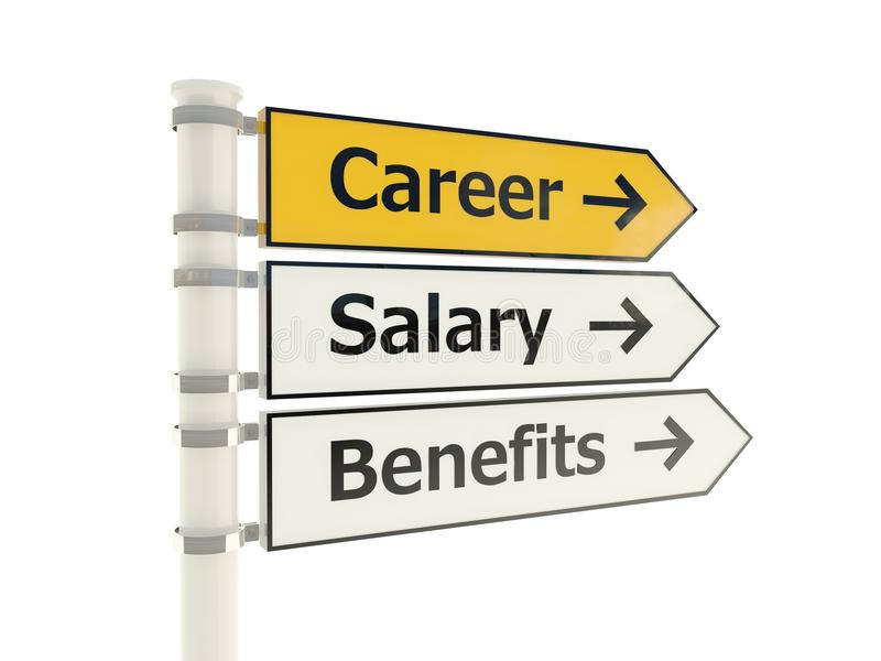 Career Road Sign Royalty Free Stock Image