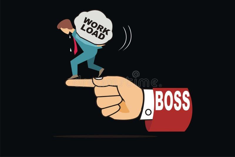 Carga da instrução e de trabalho do chefe da ilustração do vetor do empregado imagens de stock