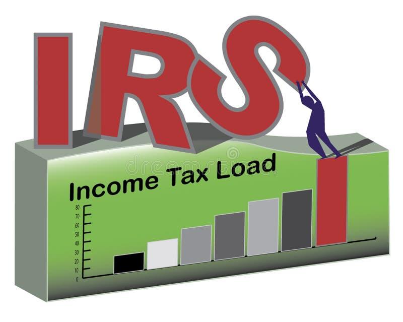 Carga do IRS ilustração stock