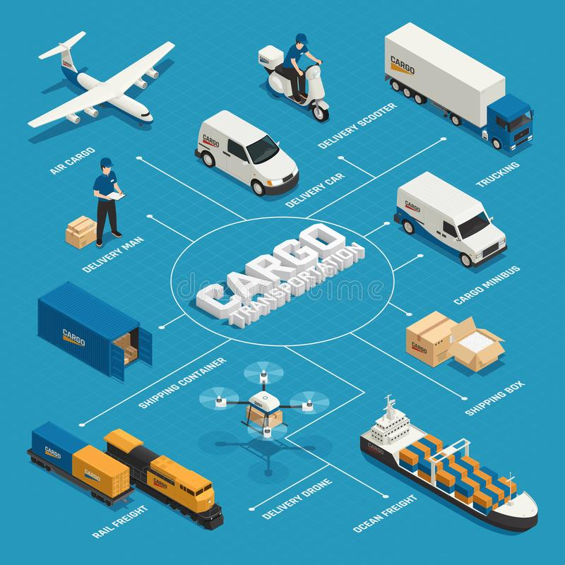 Cargo Transportation Isometric Flowchart. With various vehicles and shipping containers on blue background vector illustration vector illustration